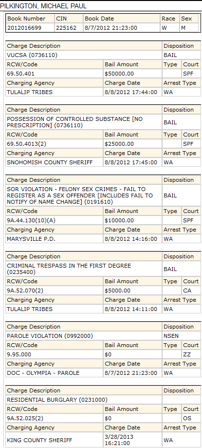 Snohomish County - dailyJailRegister 2013-05-27 02-22-00